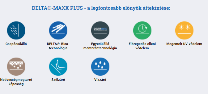 delta maxx plusz