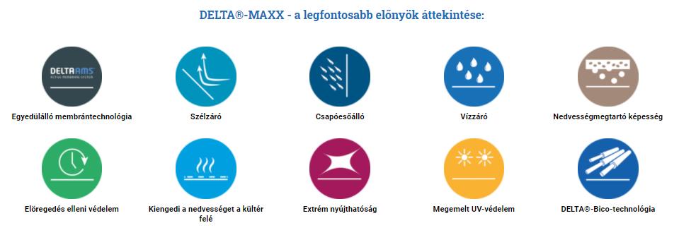 DELTA MAXX előnyök